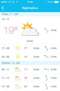 Informace od Norských meteorologů...